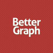 Best Private Label SEO Service Program By BetterGraph