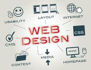 Web Development and Design Services in UK – DeDevelopers