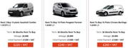 Guaranteed Van Finance: How To Effectively Shop For A New Car