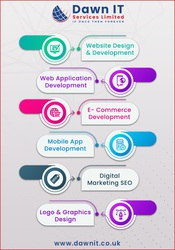 Website Designer Company London | Website Design in UK